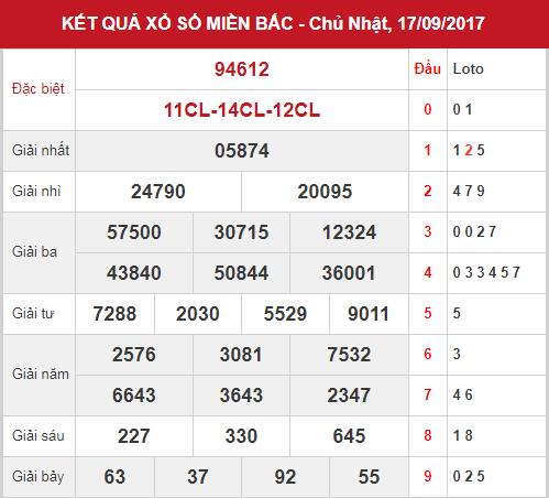 phan-tich-ket-qua-xsmb-ngay-18-09