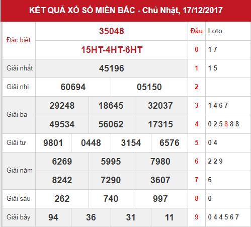 phan-tich-kqxsmb-ngay-18-12-2017