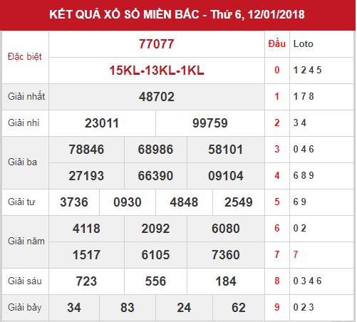 phan-tich-kqxsmb-13-1-2018