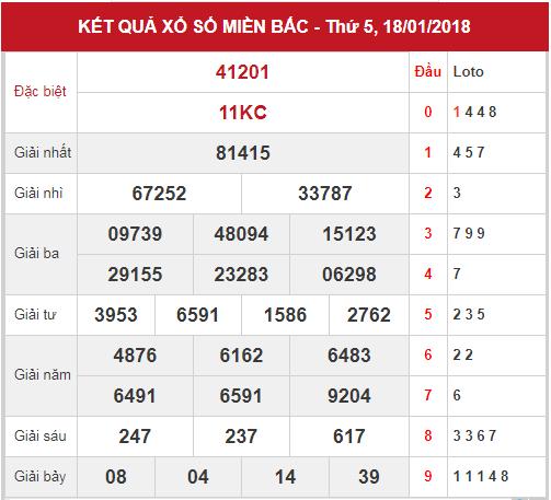 phan-tich-kqxsmb-ngay-19-1-2018