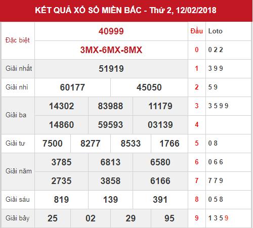 phan-tich-kqxsmb-ngay-13-2-2018