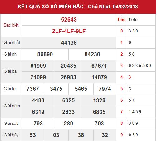 phan-tich-kqxsmb-ngay-5-2-2018
