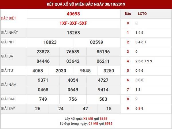 Dự đoán kết quả XSMB thứ 5 ngày 31-10-2019