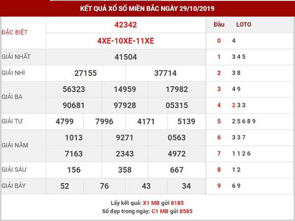 Dự đoán kết quả xsmb thứ 4 ngày 30-10-2019