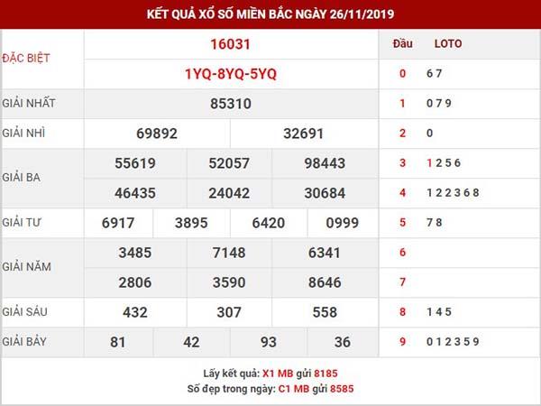 Dự đoán kết quả sxmb thứ 4 ngày 27-11-2019