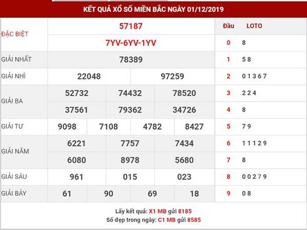 Dự đoán kết quả XSMB thứ 2 ngày 02-12-2019