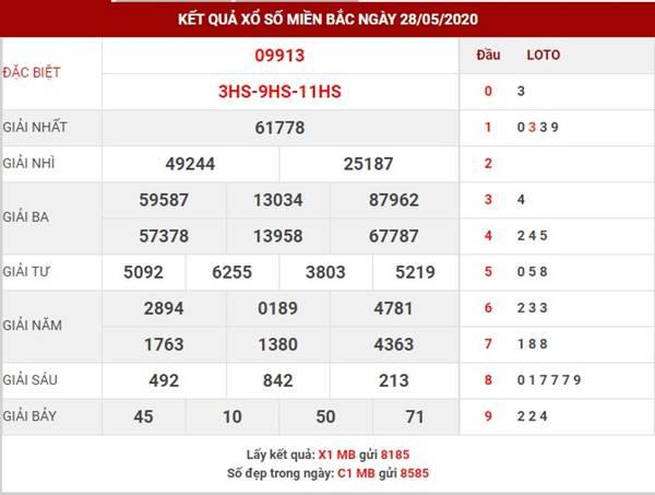 Dự đoán kết quả SXMB thứ 6 ngày 29-5-2020