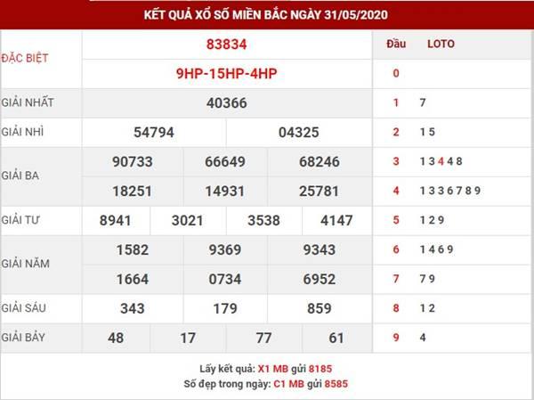 Dự đoán sổ xố Miền Bắc thứ 2 ngày 1-6-2020 chuẩn xác