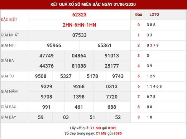 Dự đoán kết quả SXMB thứ 3 ngày 2-6-2020