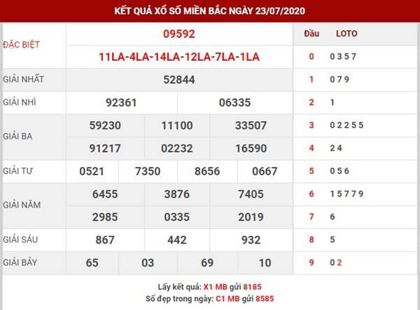 Dự đoán kết quả SXMB thứ 6 ngày 24-7-2020