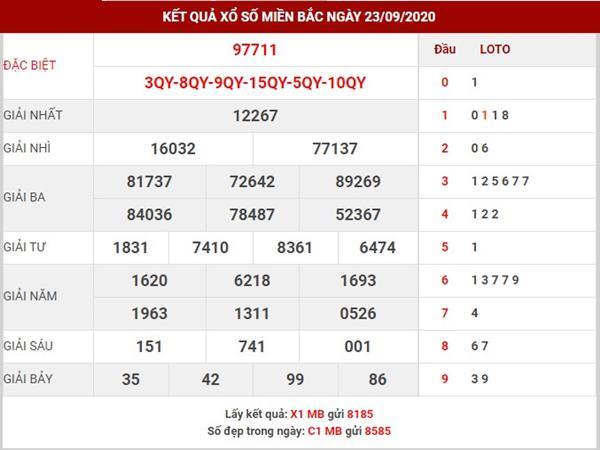 Dự đoán kết quả XSMB thứ 5 ngày 24-9-2020