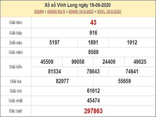 Dự đoán xổ số Vĩnh Long 25-09-2020