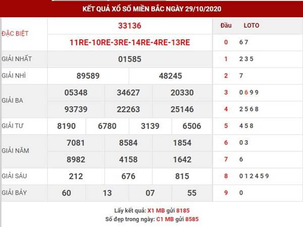 Dự đoán kết quả xố xố Miền Bắc thứ 6 ngày 30-10-2020