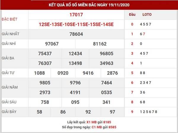 Dự đoán KQSXMB thứ 6 ngày 20/11/2020