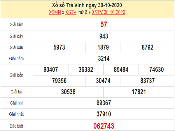 Dự đoán XSTV ngày 06/11/2020- xổ số trà vinh chuẩn xác