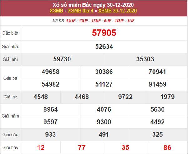 Dự đoán XSMB ngày 31/12/2020 chốt KQXS miền Bắc thứ 5