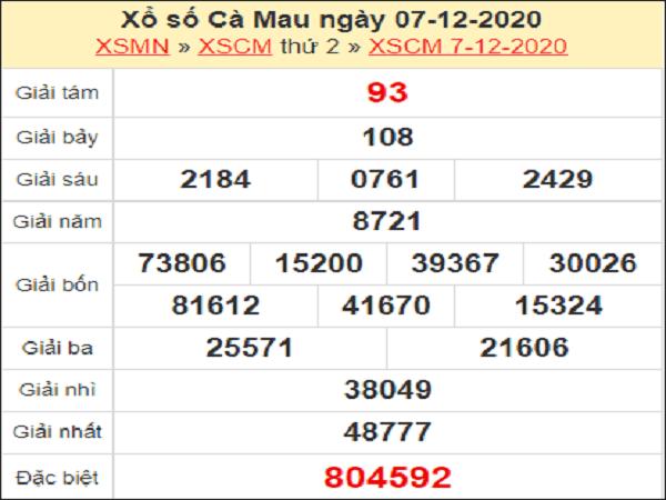 Dự đoán XSCM ngày 14/12/2020- xổ số cà mau chuẩn