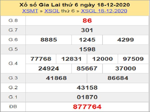 Dự đoán KQXSGL ngày 25/12/2020- xổ số gia lai