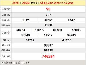Dự đoán XSBD ngày 24/12/2020- xổ số bình định chuẩn xác