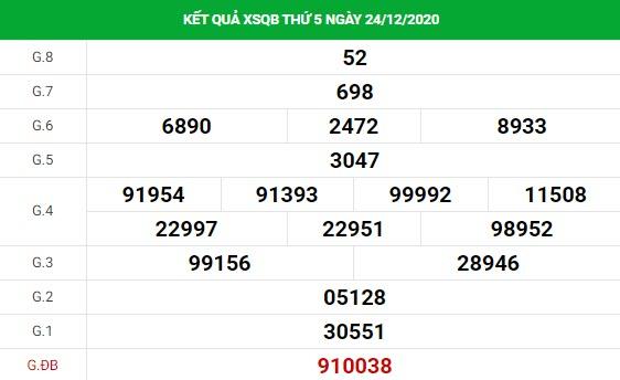 Dự đoán kết quả XS Quảng Bình Vip ngày 31/12/2020