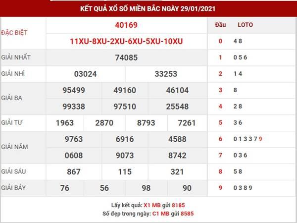 Dự đoán KQXS Miền Bắc thứ 7 ngày 30/1/2021