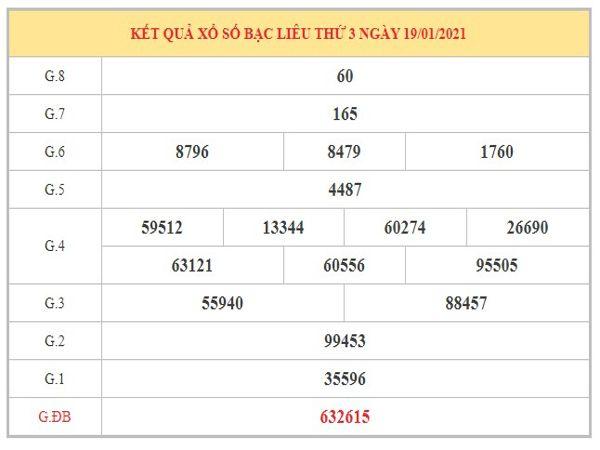 Dự đoán XSBL ngày 26/1/2021  dựa trên kết quả kì trước