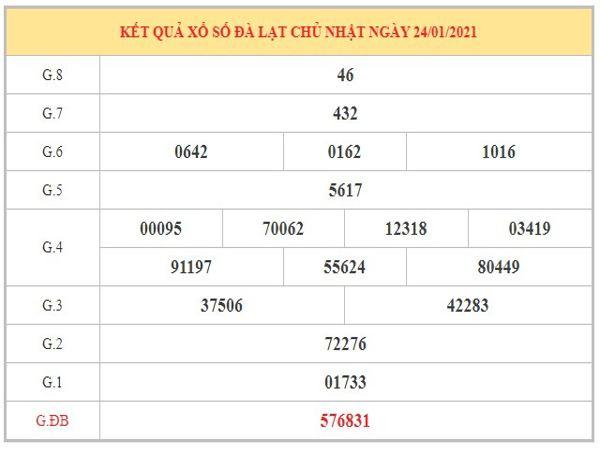 Dự đoán XSDL ngày 31/1/2021 dựa trên kết quả kì trước