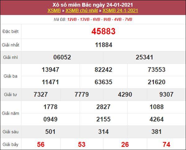 Dự đoán XSMB ngày 25/1/2021 chốt cầu lô giải đặc biệt thứ 2