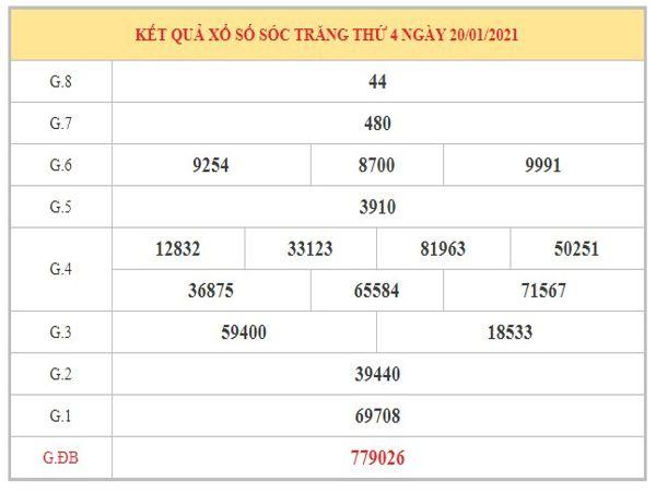 Dự đoán XSST ngày 27/1/2021 dựa trên kết quả kì trước
