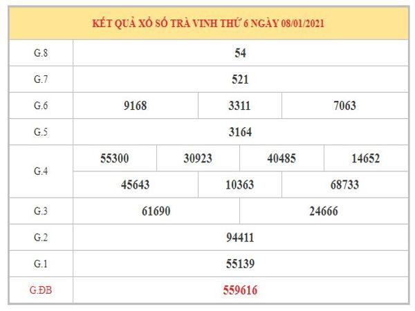 Dự đoán XSTV ngày 15/1/2021 dựa trên kết quả kì trước