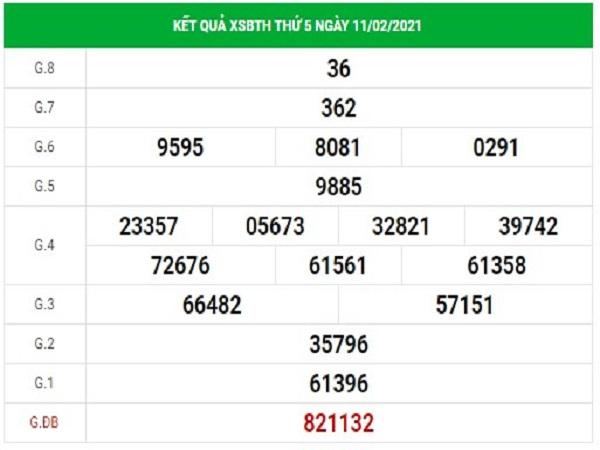 Dự đoán XSBTH 18/2/2021