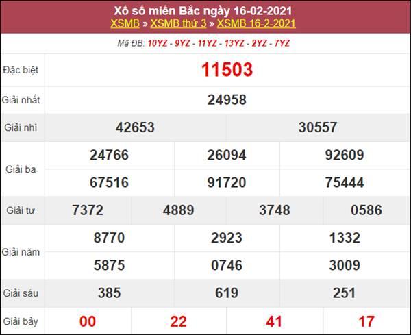 Dự đoán XSMB ngày 17/2/2021 chốt lô số đẹp miền Bắc thứ 4