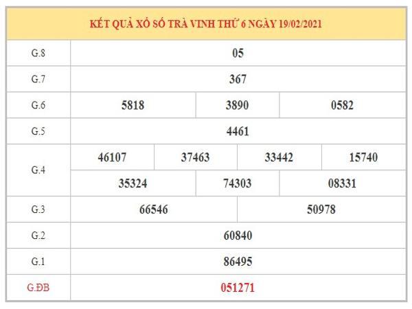 Dự đoán XSTV ngày 26/2/2021 dựa trên kết quả kỳ trước