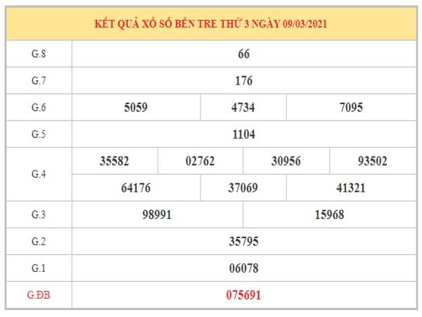 Dự đoán XSBT ngày 16/3/2021 dựa trên kết quả kỳ trước