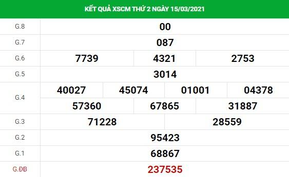 Dự đoán kết quả XS Cà Mau Vip ngày 22/03/2021