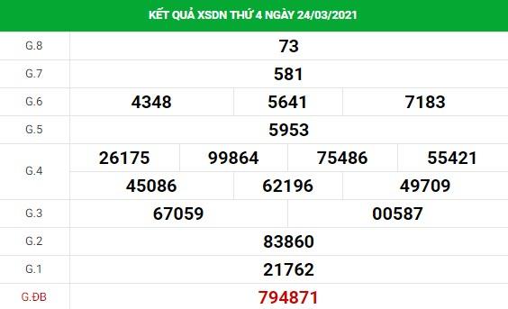 Dự đoán xổ số Đồng Nai 31/3/2021 hôm nay thứ 4