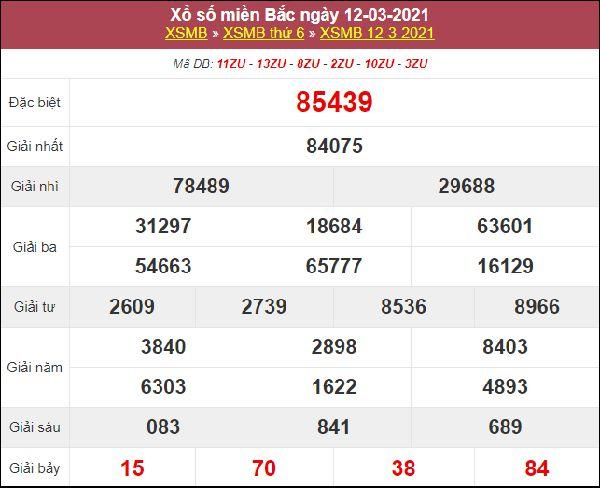 Dự đoán XSMB ngày 13/3/2021 chốt lô số đẹp miền Bắc thứ 7