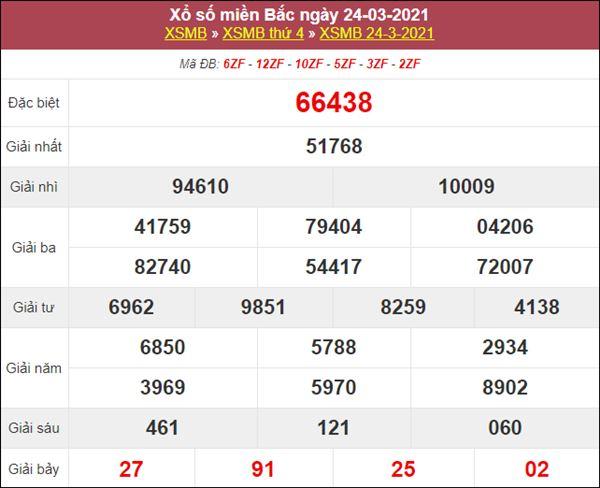 Dự đoán XSMB ngày 25/3/2021 chốt lô VIP miền Bắc siêu chuẩn