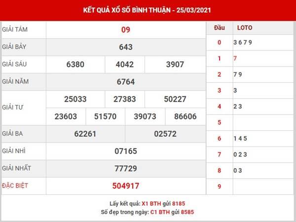 Dự đoán xổ số Bình Thuận thứ 5 ngày 1/4/2021