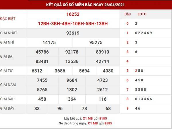 Dự đoán kết quả XSMB thứ 3 ngày 27/4/2021