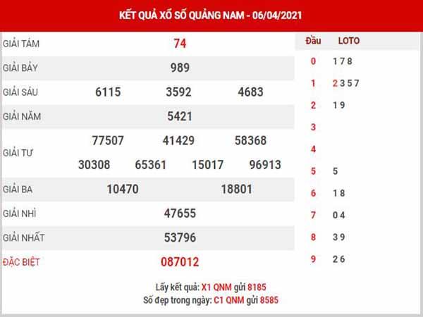 Dự đoán XSQNM ngày 13/4/2021 - Dự đoán đài xổ số Quảng Nam thứ 3