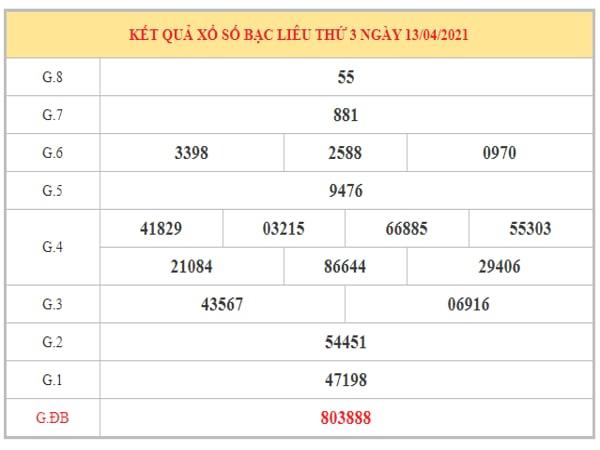 Dự đoán XSBL ngày 20/4/2021 dựa trên kết quả kì trước