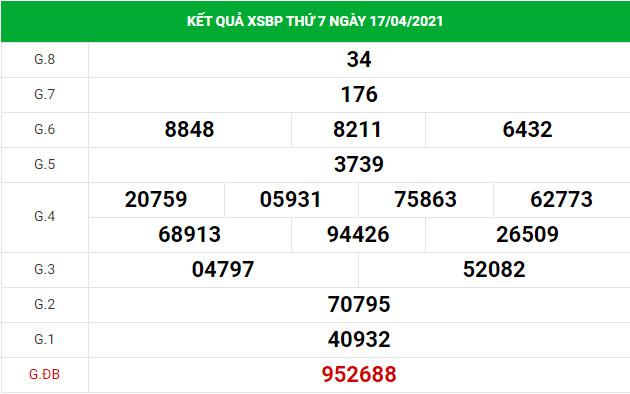 Dự đoán kết quả XS Bình Phước Vip ngày 24/04/2021