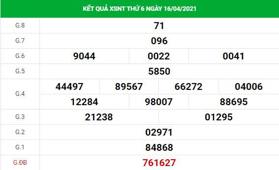 Dự đoán xổ số Ninh Thuận 23/4/2021 hôm nay thứ 6