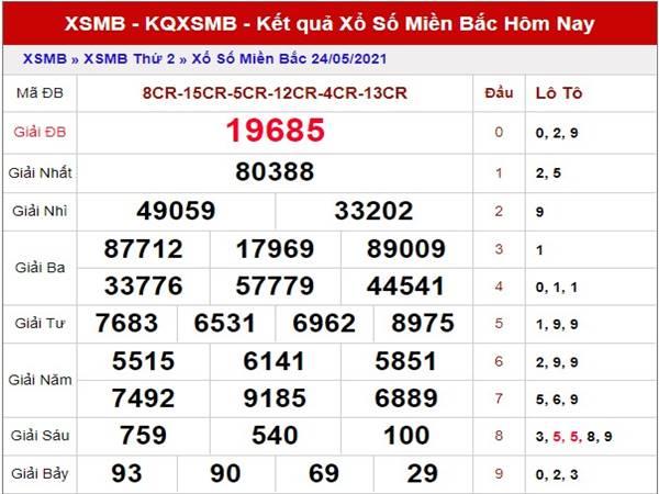 Dự đoán kết quả XSMB thứ 3 ngày 25/5/2021