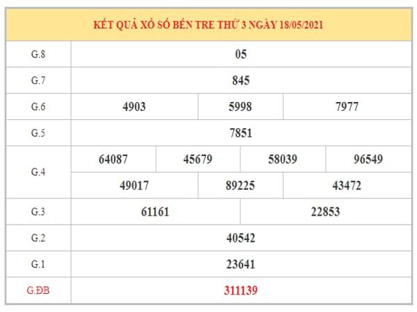 Dự đoán XSBTR ngày 25/5/2021 dựa trên kết quả kì trước