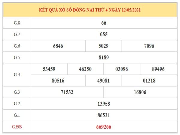 Dự đoán XSDN ngày 19/5/2021 dựa trên kết quả kì trước