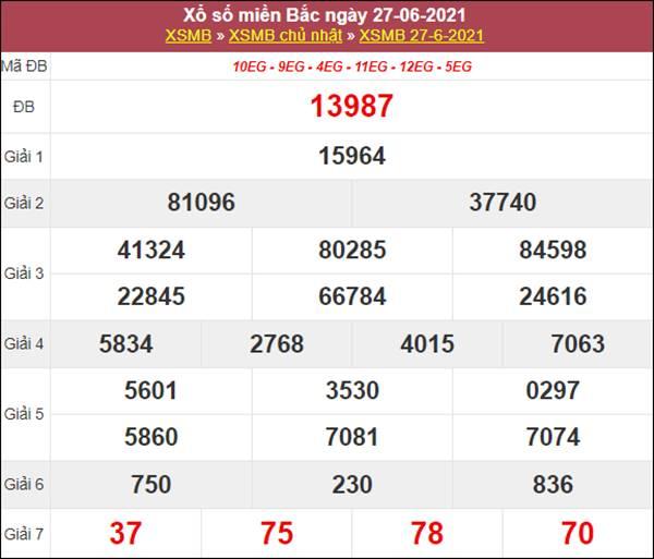Dự đoán XSMB ngày 28/6/2021 thứ 2 chốt cặp số vàng chuẩn xác