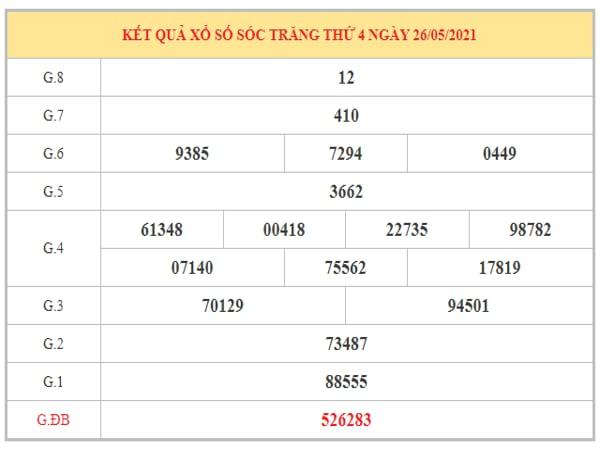 Dự đoán XSST ngày 2/6/2021 dựa trên kết quả kì trước