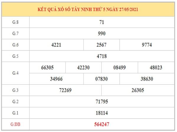 Dự đoán XSTN ngày 3/6/2021 dựa trên kết quả kì trước